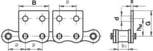 roller chain attachment M2.1